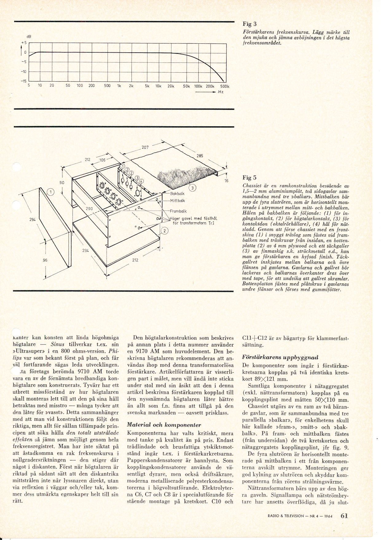 Kes Audio Lm1800 Stereo Decoder Page 61