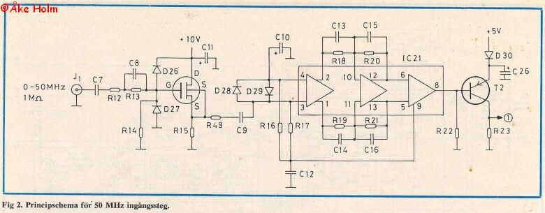 Frequency counter on ring counter circuit diagram, frequency generator, frequency formula, digital watch circuit diagram, frequency counter flow chart, basic circuit diagram, frequency diagram example,